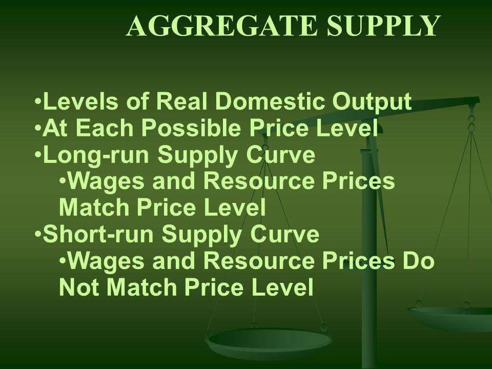AGGREGATE SUPPLY Levels of Real Domestic Output