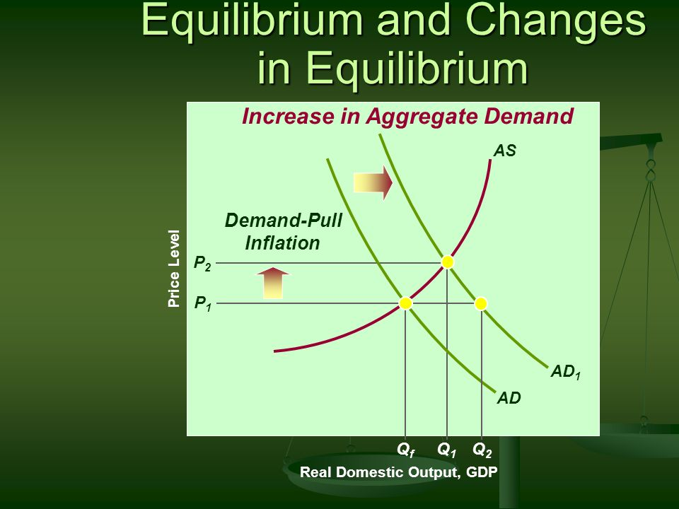 Equilibrium and Changes in Equilibrium