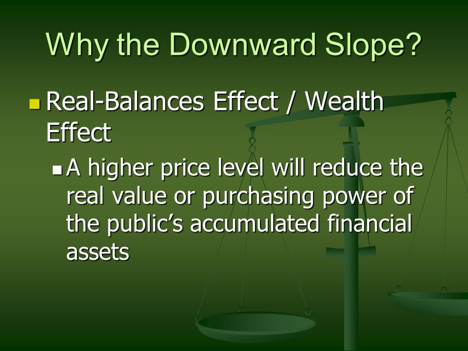 Why the Downward Slope Real-Balances Effect / Wealth Effect