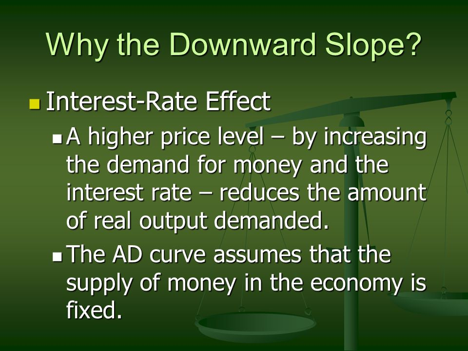 Why the Downward Slope Interest-Rate Effect