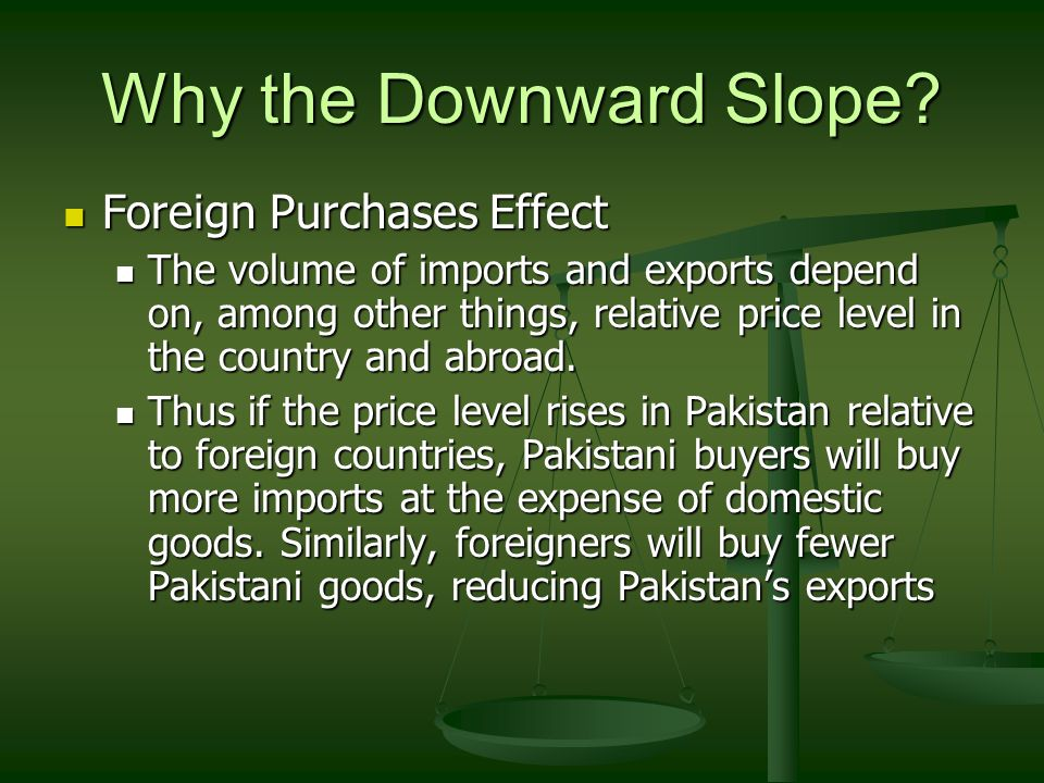 Why the Downward Slope Foreign Purchases Effect