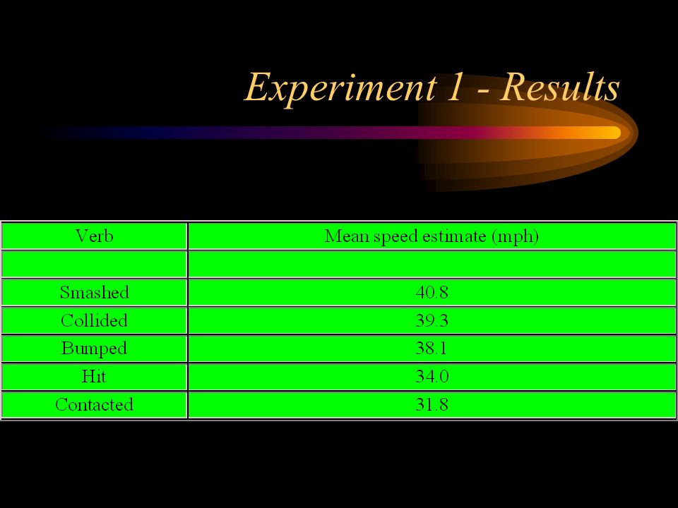 Experiment 1 - Results