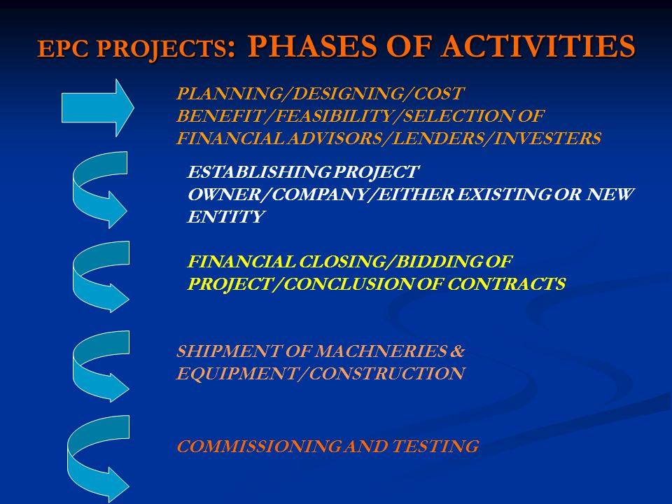 EPC PROJECTS: PHASES OF ACTIVITIES