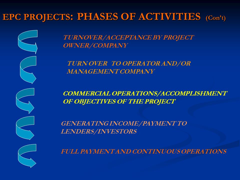 EPC PROJECTS: PHASES OF ACTIVITIES (Con't)