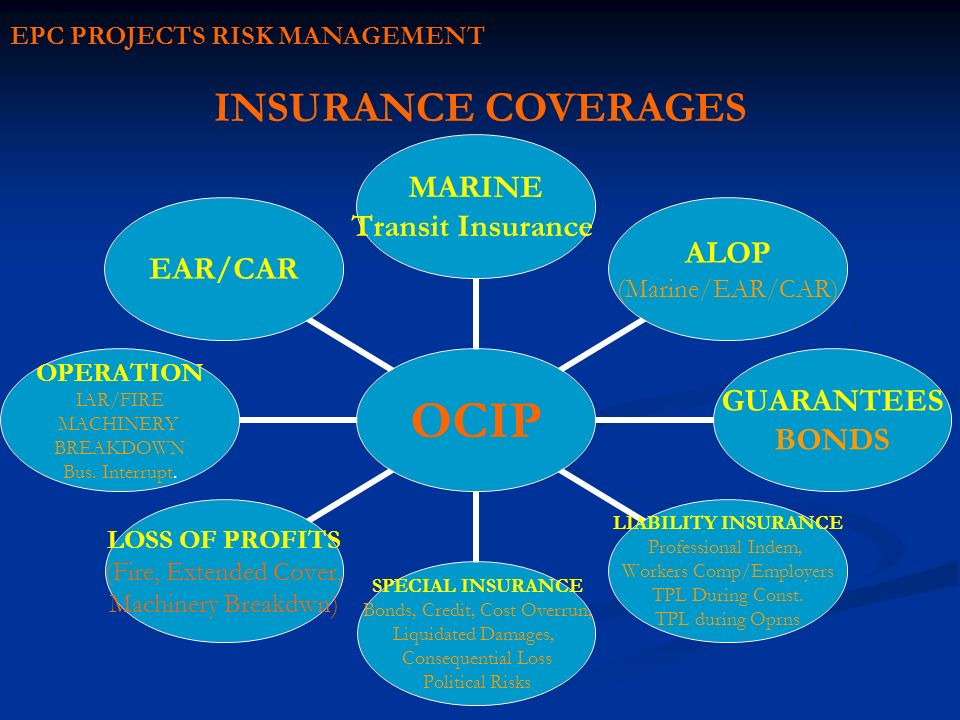INSURANCE COVERAGES EPC PROJECTS RISK MANAGEMENT
