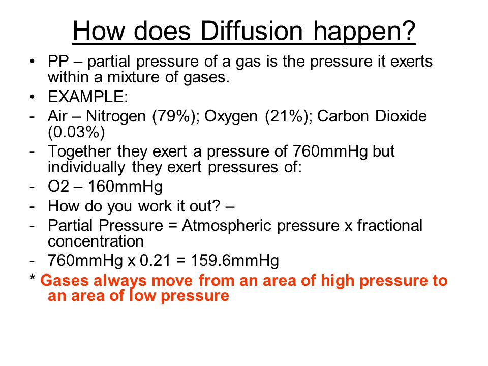 How does Diffusion happen