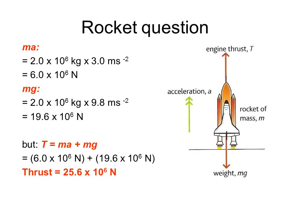 Rocket question ma: = 2.0 x 106 kg x 3.0 ms -2 = 6.0 x 106 N mg: