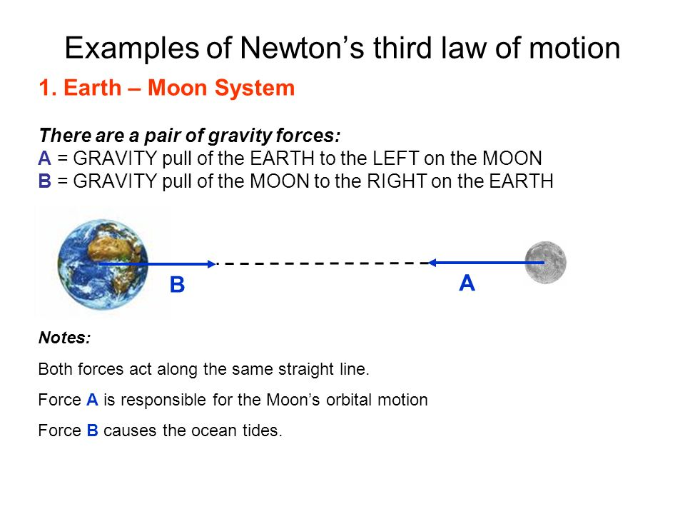 Examples of Newton's third law of motion