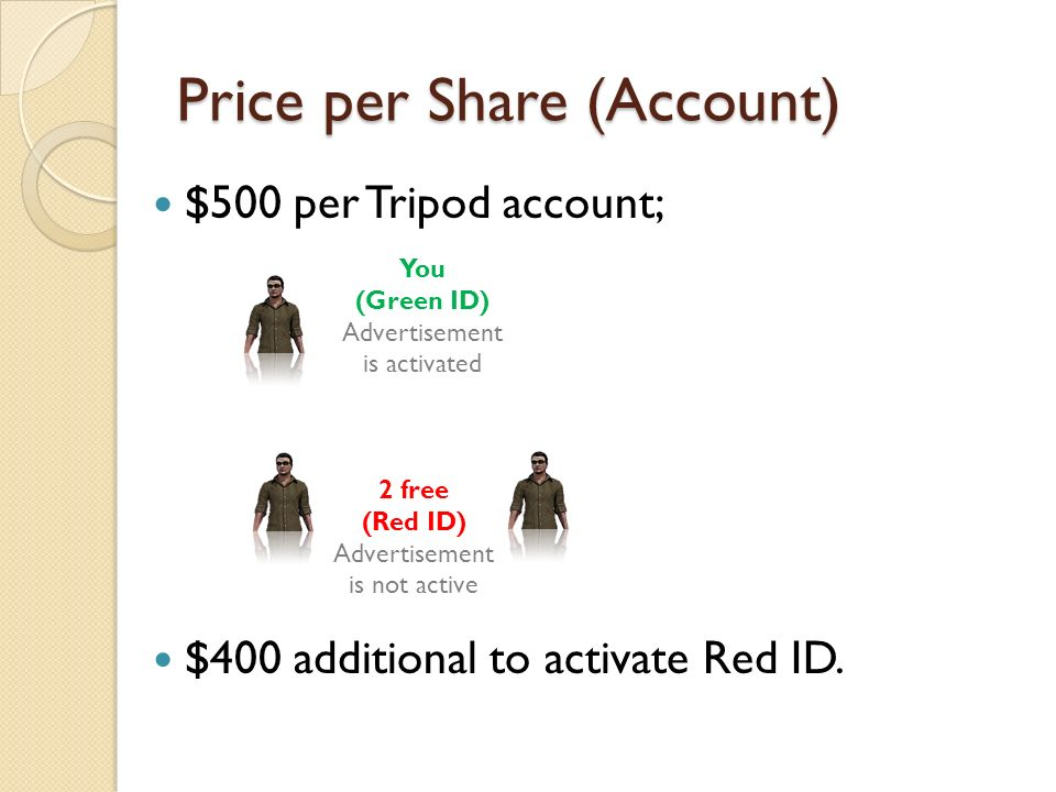 Price per Share (Account)