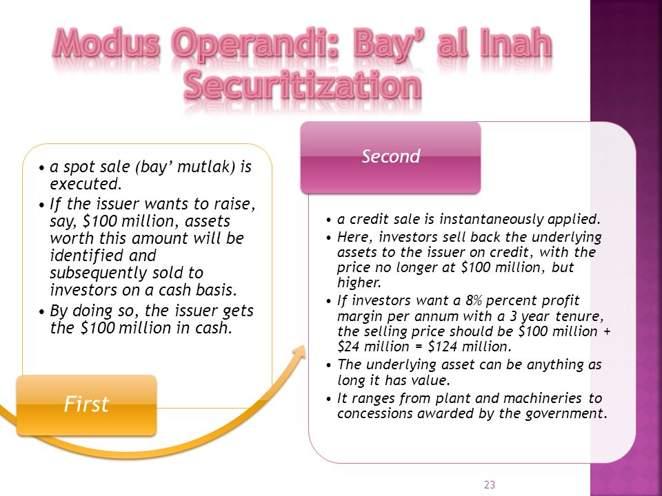 Modus Operandi: Bay' al Inah Securitization