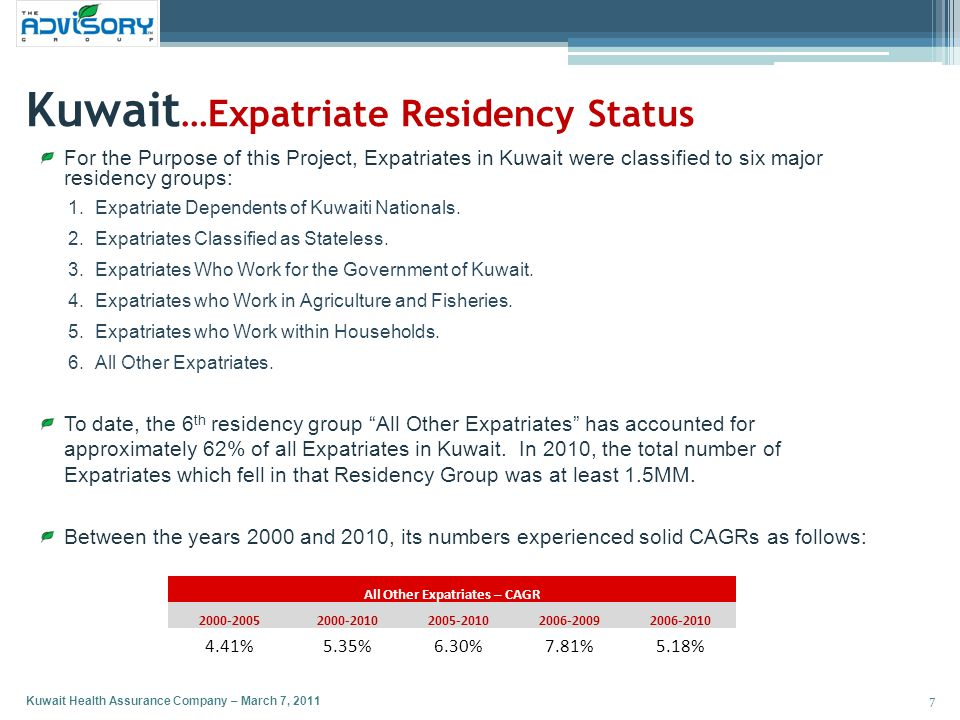 Kuwait Health Assurance Company (under establishment) - ppt