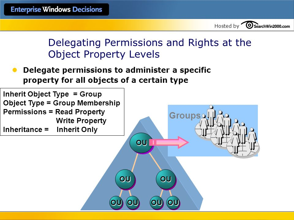 Delegating Permissions and Rights at the Object Property Levels