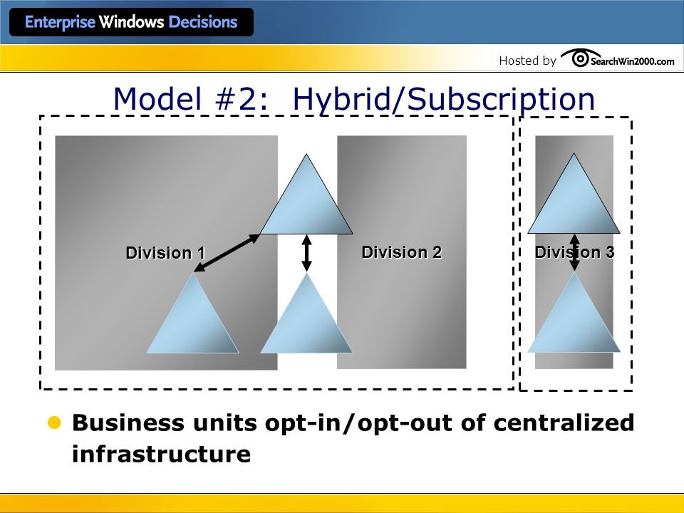 Model #2: Hybrid/Subscription