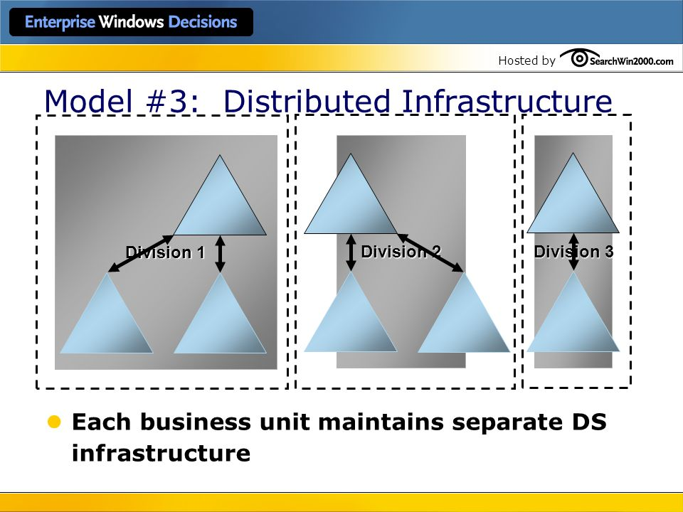 Model #3: Distributed Infrastructure