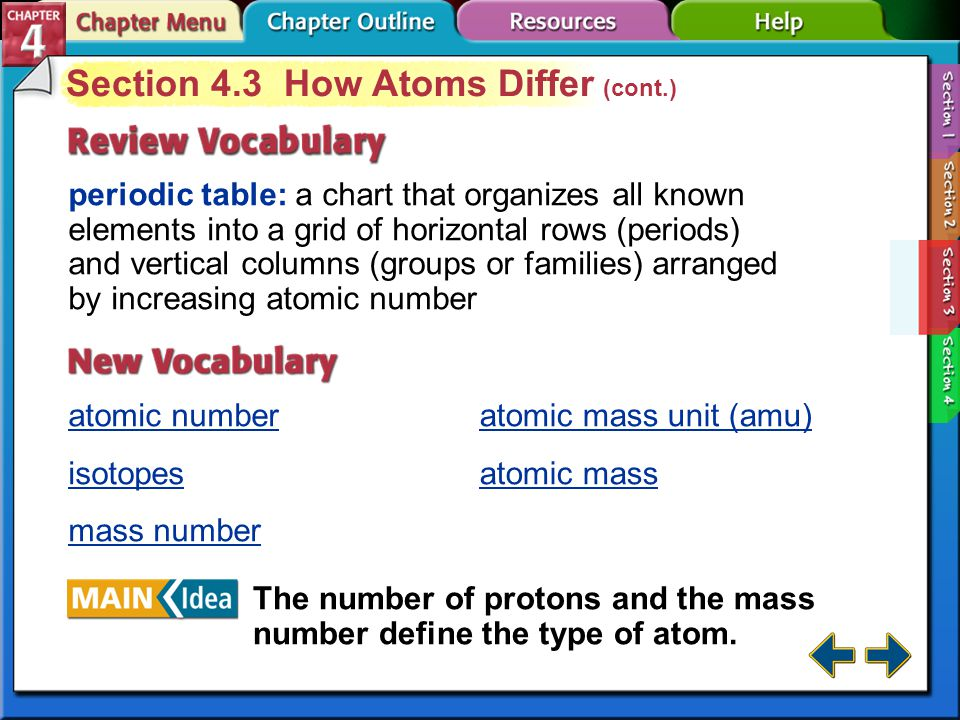 Section 4.3 How Atoms Differ (cont.)