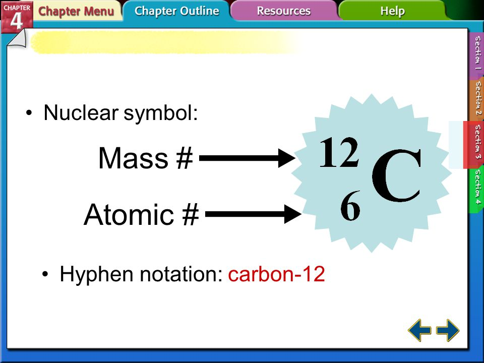 Mass # Atomic # Nuclear symbol: Hyphen notation: carbon-12