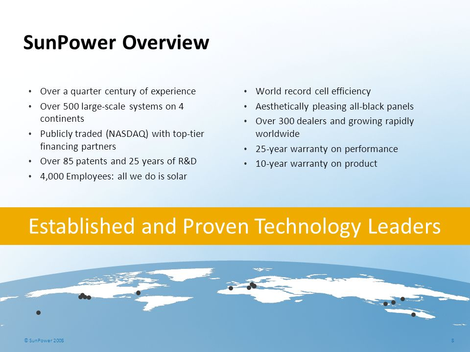 Established and Proven Technology Leaders