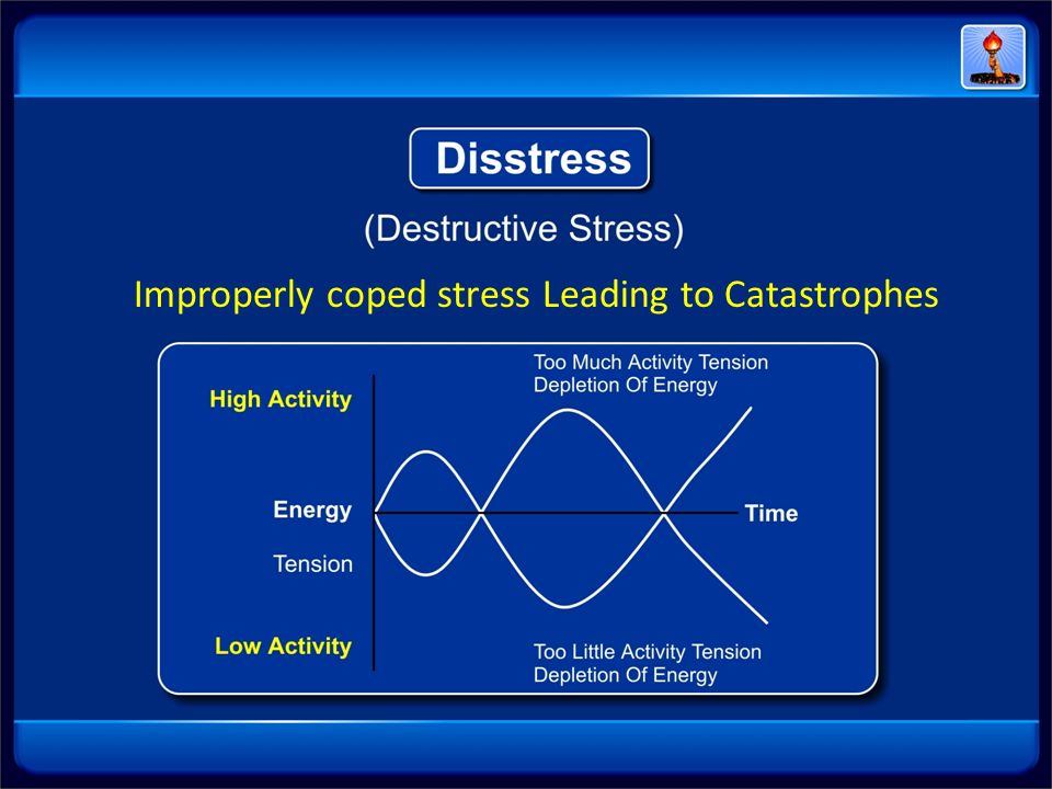 Improperly coped stress Leading to Catastrophes