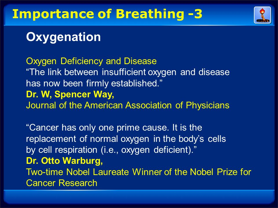 Importance of Breathing -3
