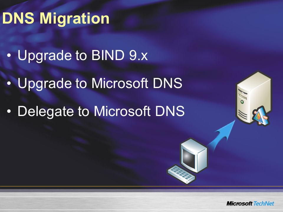 DNS Migration Upgrade to BIND 9.x Upgrade to Microsoft DNS