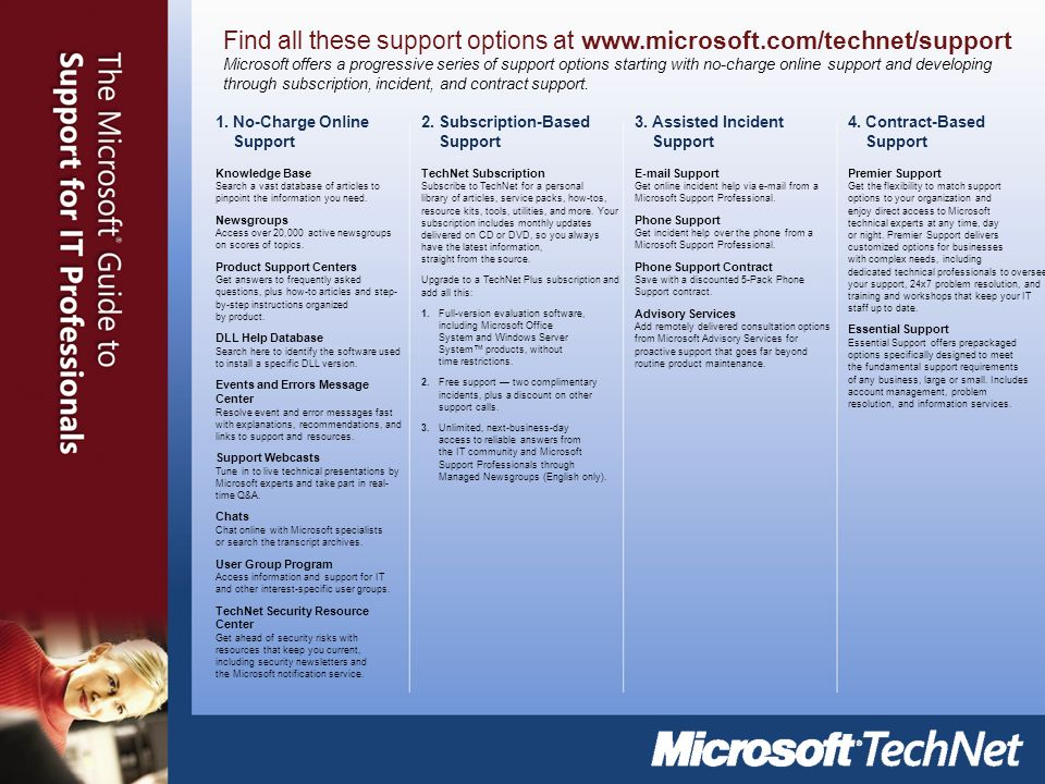 Find all these support options at www. microsoft