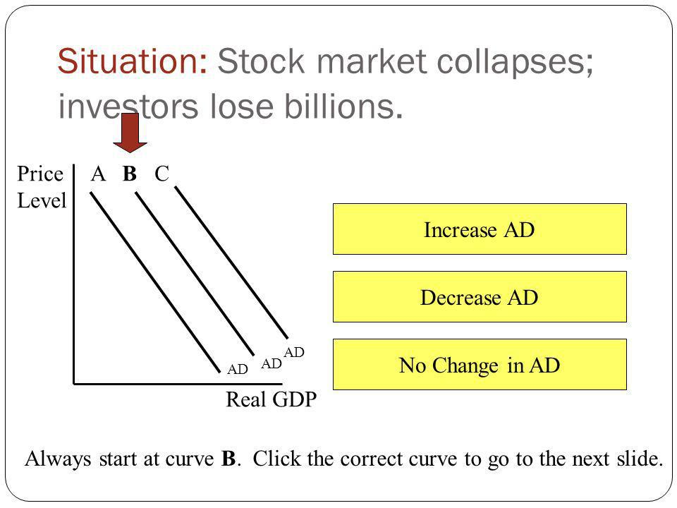 Situation: Stock market collapses; investors lose billions.