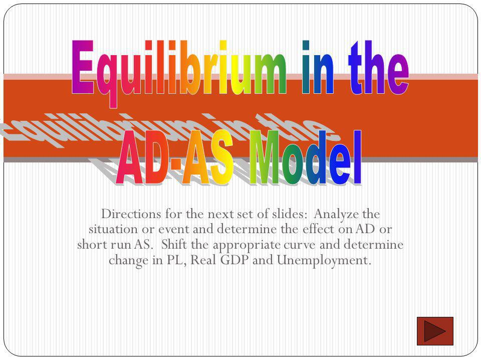 Equilibrium in the AD-AS Model