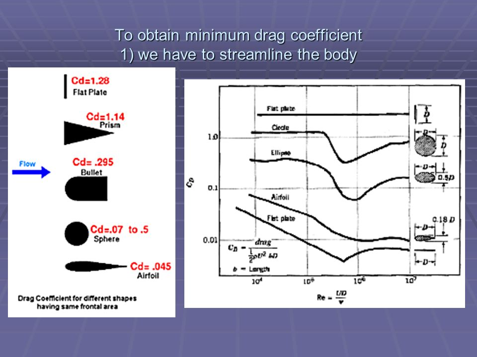 To obtain minimum drag coefficient 1) we have to streamline the body