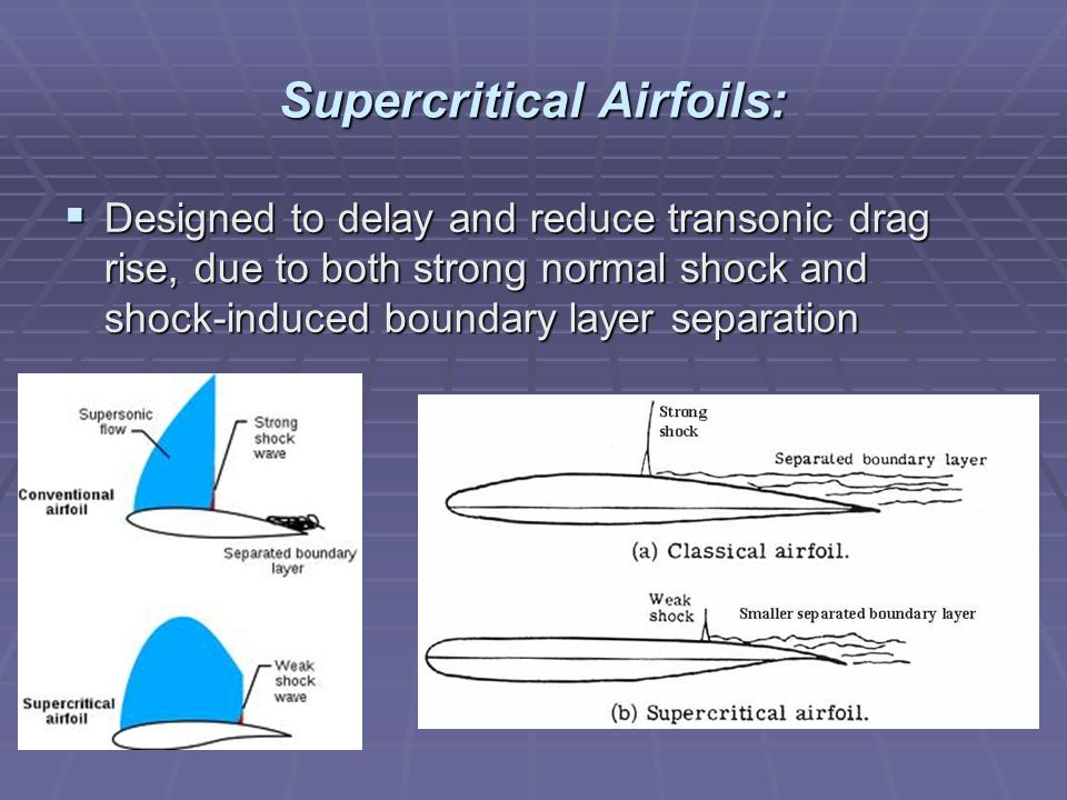 Supercritical Airfoils: