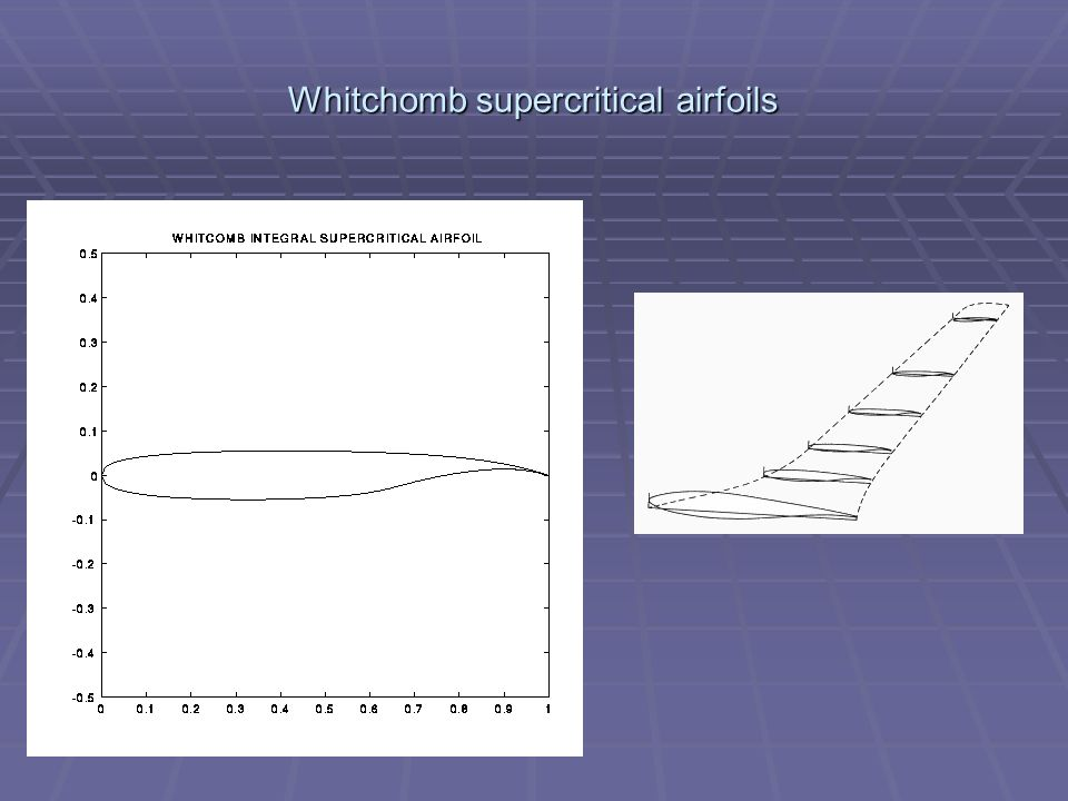 Whitchomb supercritical airfoils