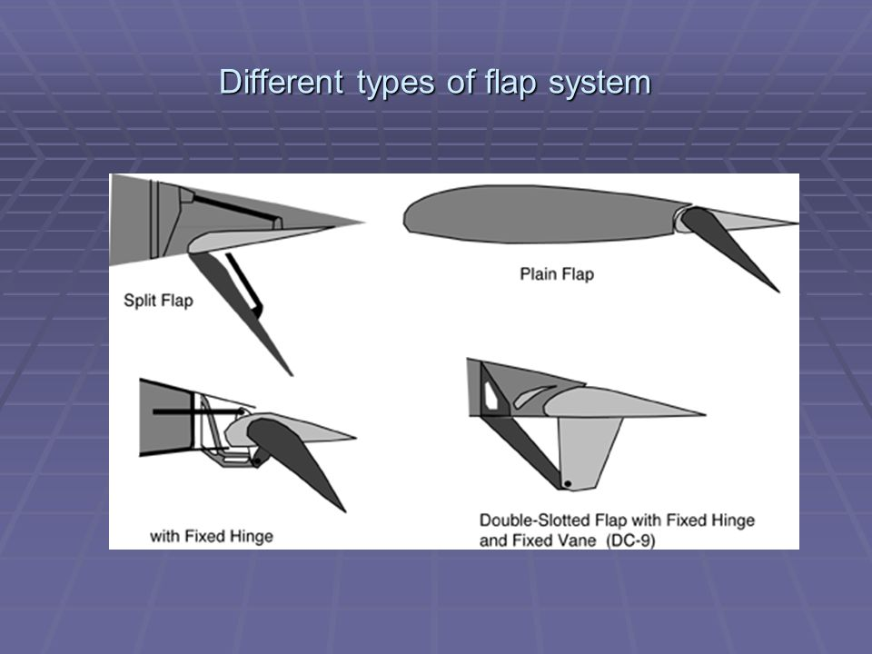 Different types of flap system