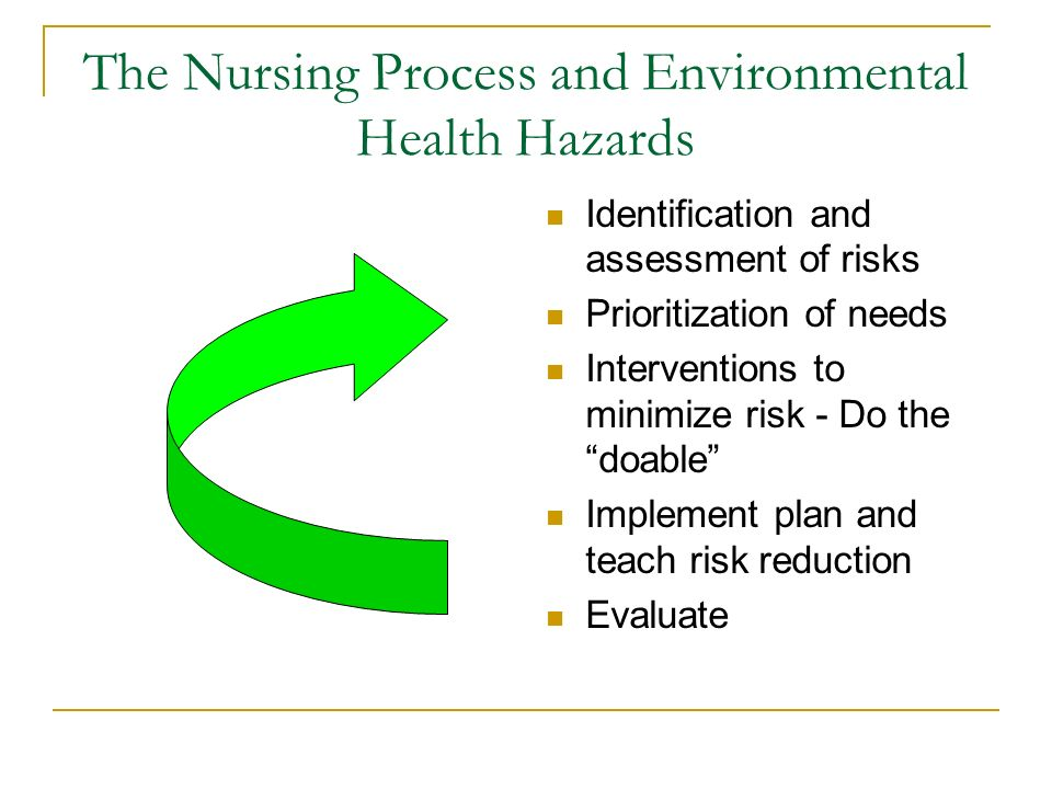 The Nursing Process and Environmental Health Hazards