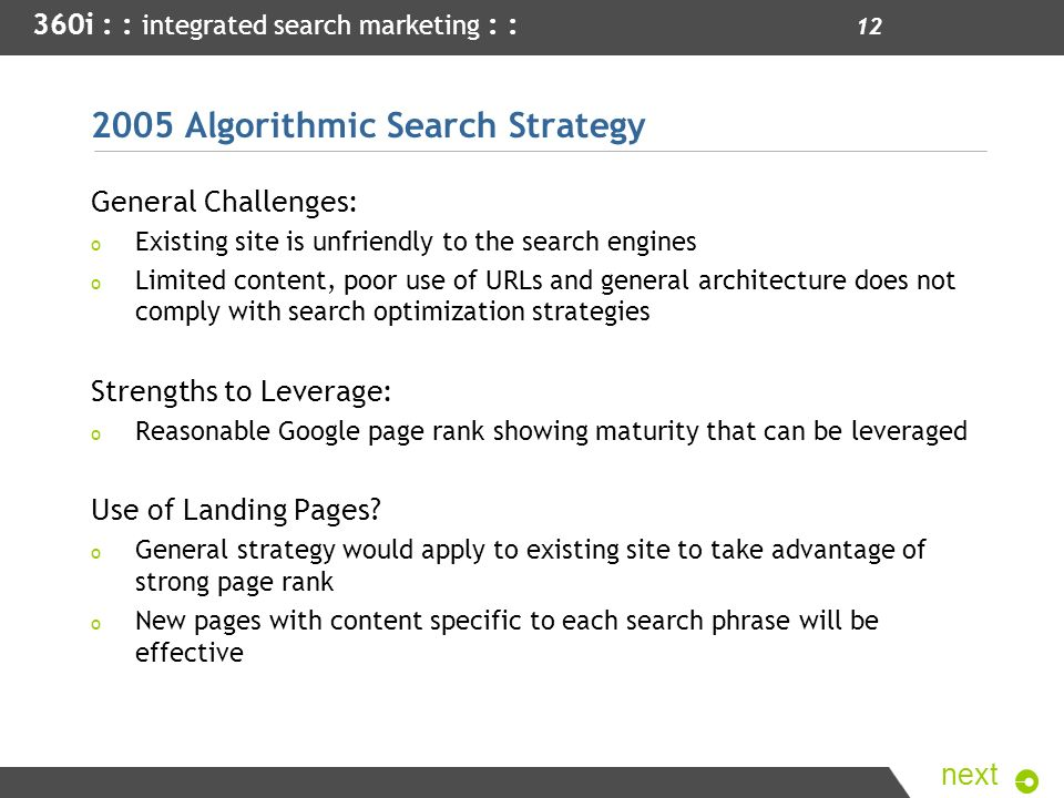 2005 Algorithmic Search Strategy