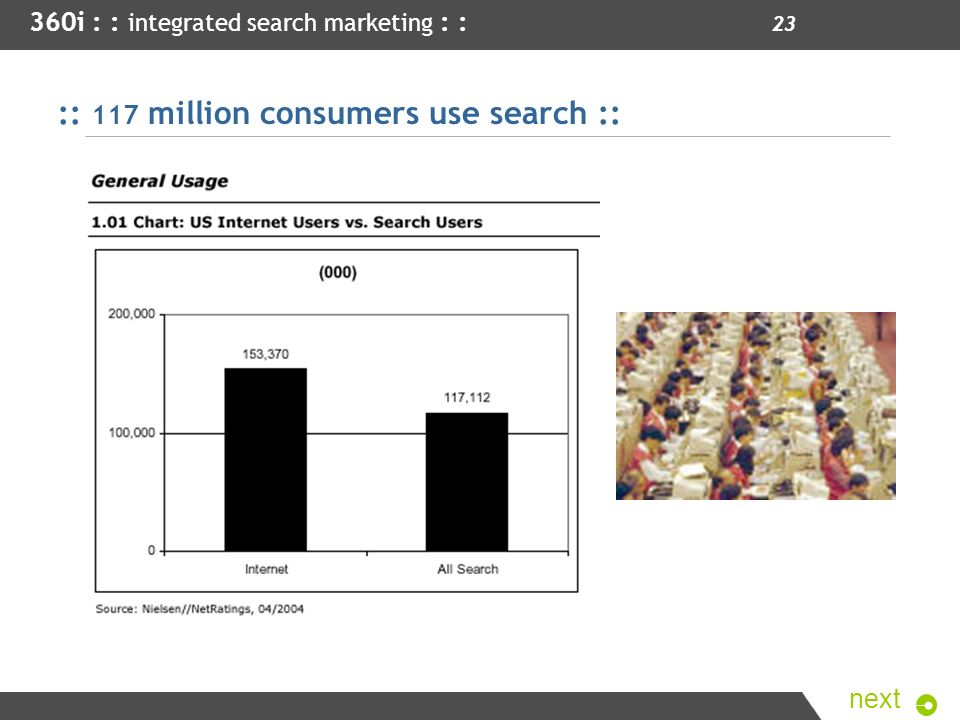:: 117 million consumers use search ::