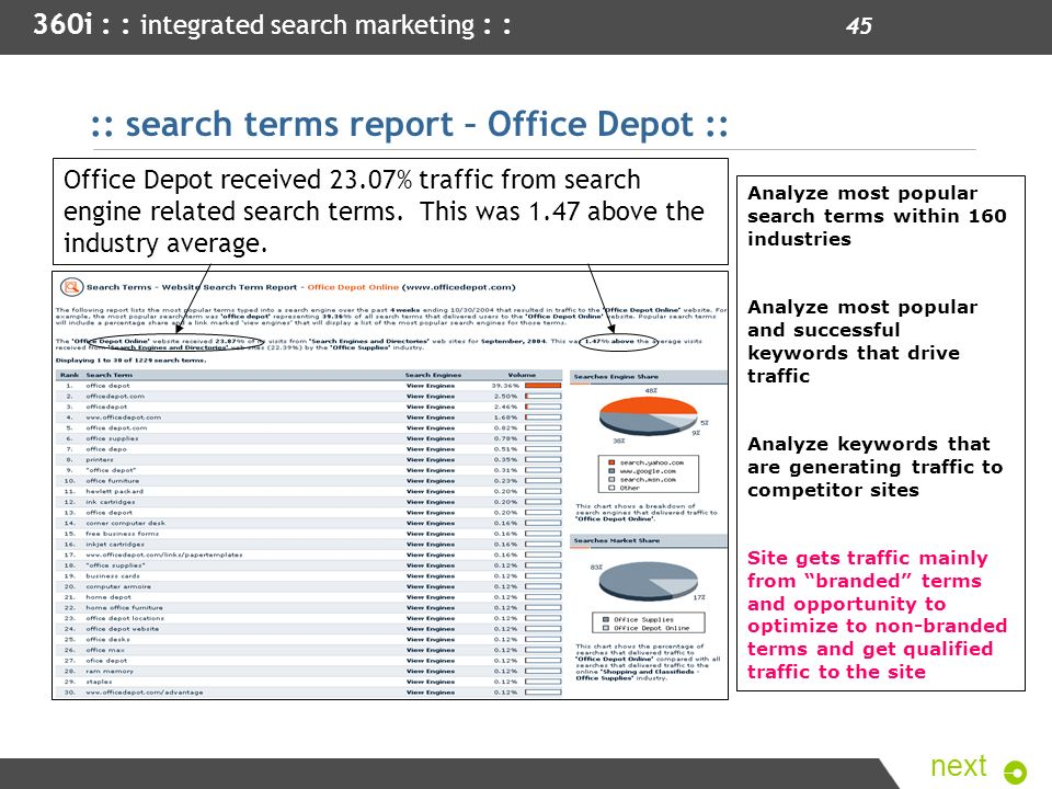 :: search terms report – Office Depot ::