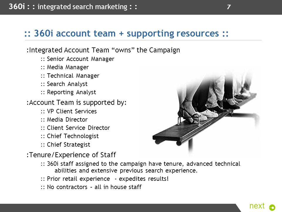 :: 360i account team + supporting resources ::