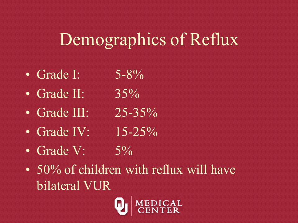 Demographics of Reflux