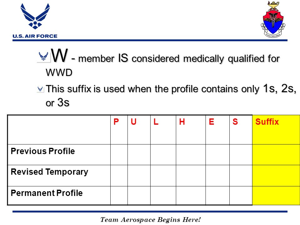 W - member IS considered medically qualified for WWD