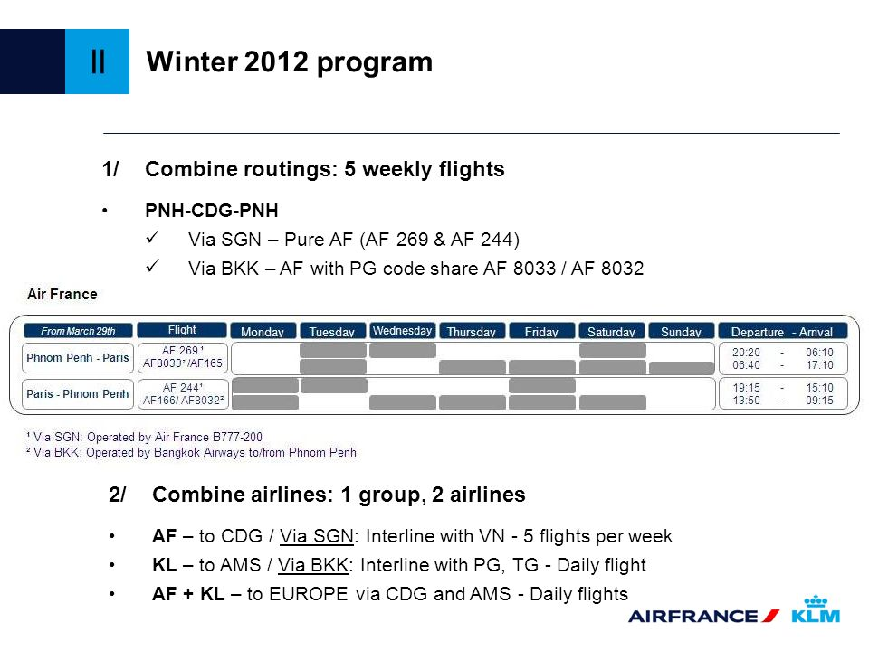 II Winter 2012 program 1/ Combine routings: 5 weekly flights