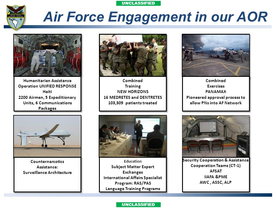 Air Force Engagement in our AOR
