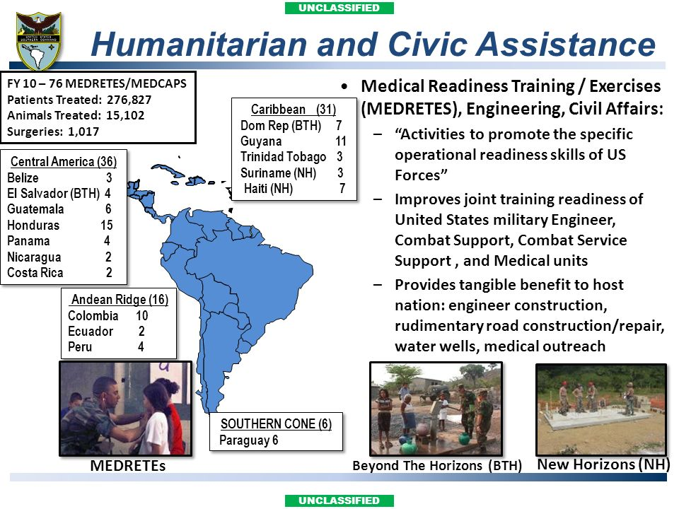Humanitarian and Civic Assistance