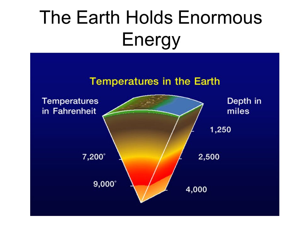 The Earth Holds Enormous Energy