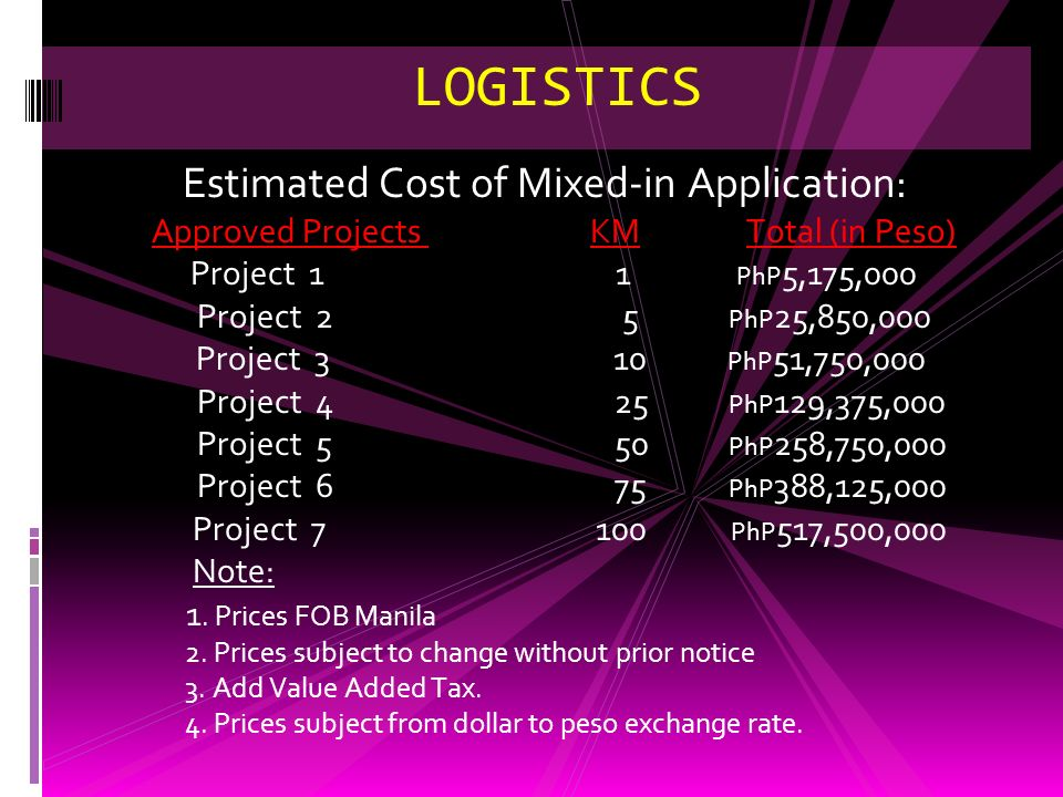 LOGISTICS Estimated Cost of Mixed-in Application: