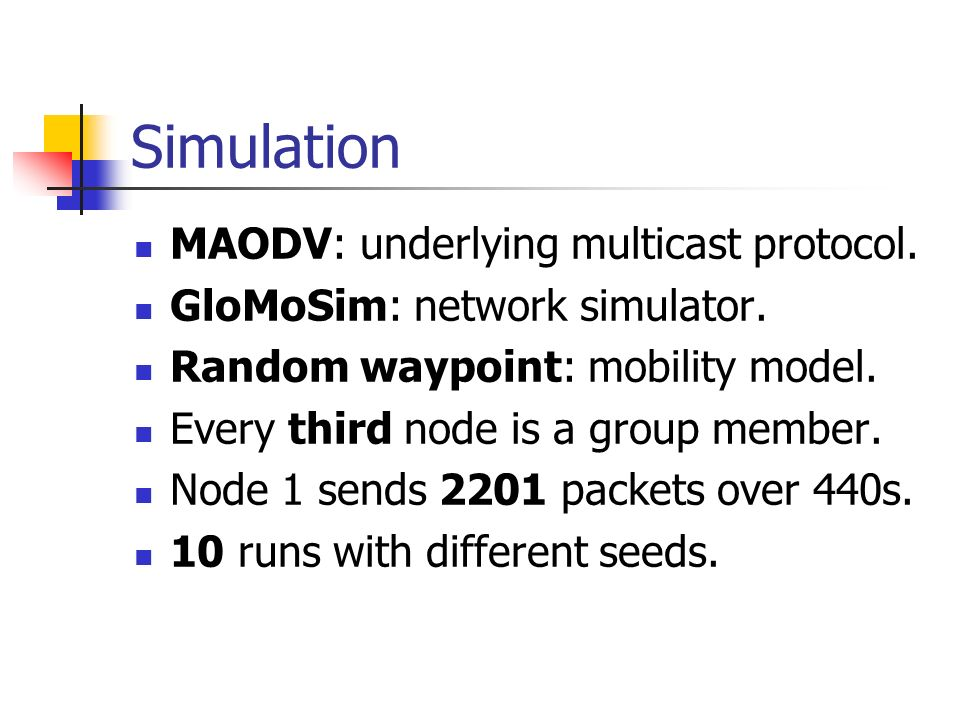 Simulation MAODV: underlying multicast protocol.