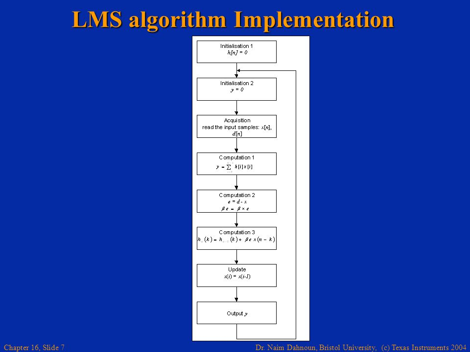 LMS algorithm Implementation