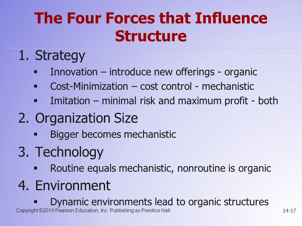 The Four Forces that Influence Structure
