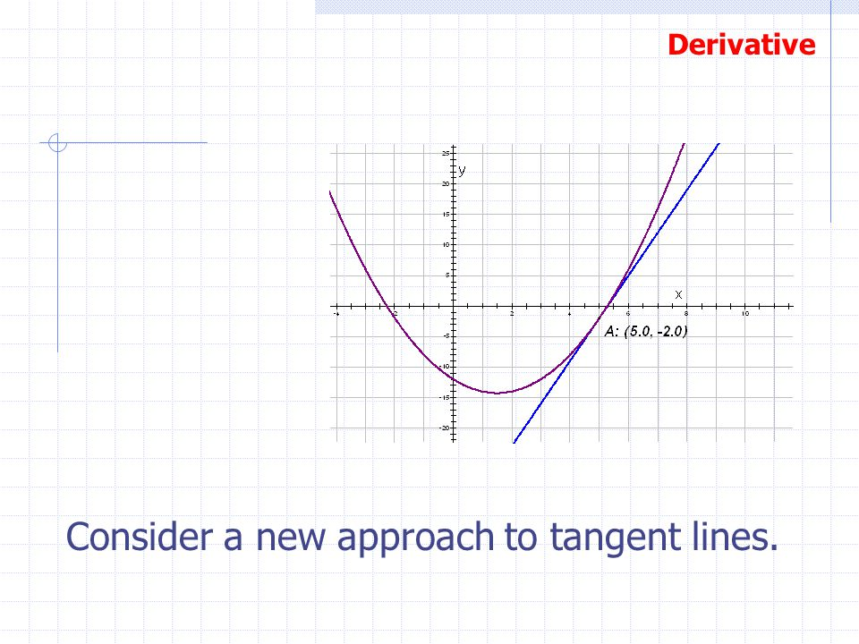 Consider a new approach to tangent lines.