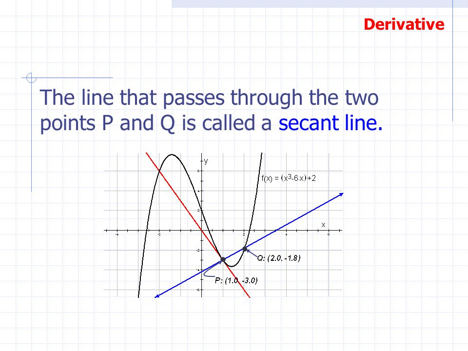 The line that passes through the two points P and Q is called a secant line.