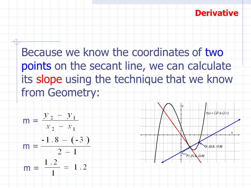 Because we know the coordinates of two points on the secant line, we can calculate its slope using the technique that we know from Geometry: