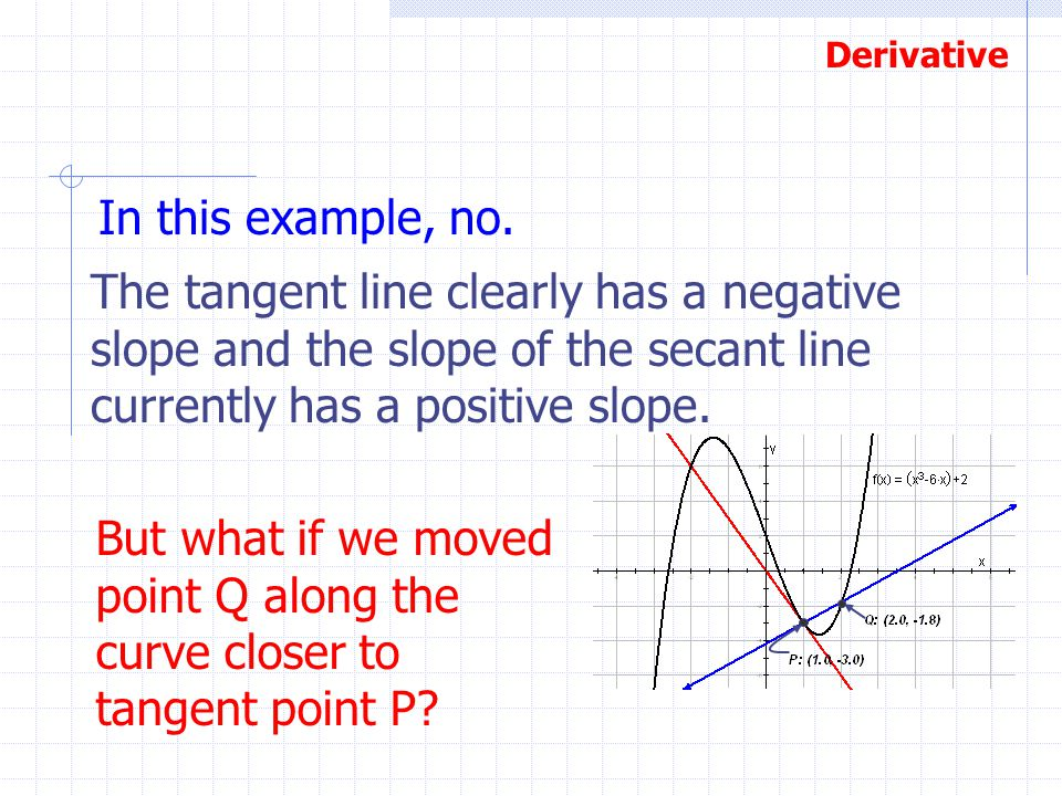 In this example, no. The tangent line clearly has a negative slope and the slope of the secant line currently has a positive slope.